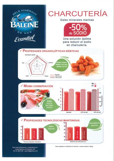 d4ccc9a52 El grupo Salins, al cual pertenece Unión Salinera de España ha lanzado una  innovación de producto desarrollada por sus equipos de I+D en colaboración  con el ...